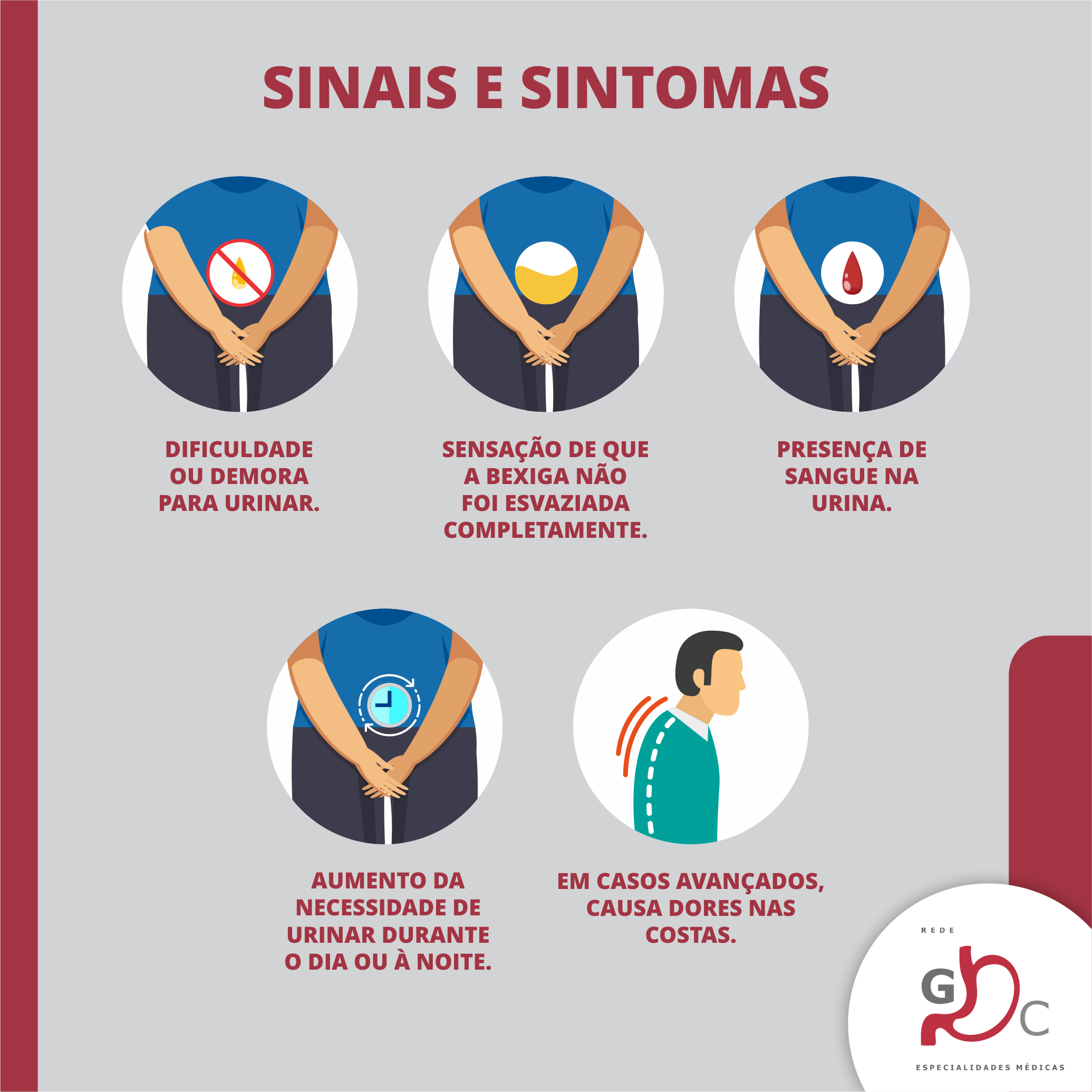 Sinais e Sintomas do Câncer de Próstata.
